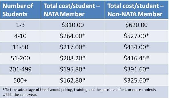 nata | national air transportation association